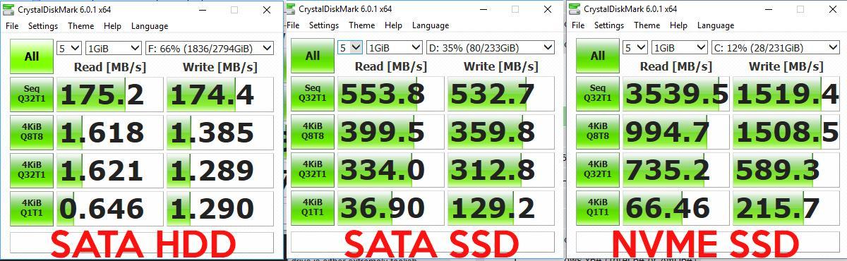 Ce este un server VPS NVMe SSD